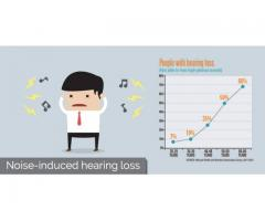 Effects and symptoms of Noise on hearing